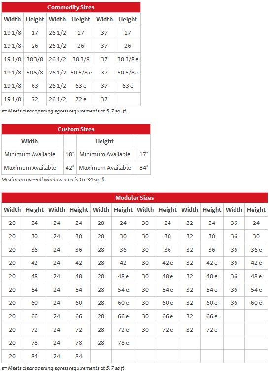 Casement Window Series 238SN – Sizes