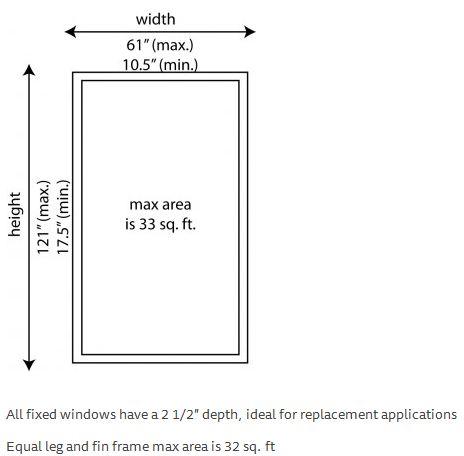 Fixed Window Series 130 – Sizes