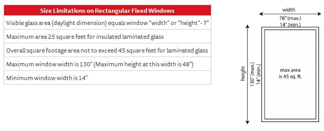 Fixed Window Series 238 – Sizes