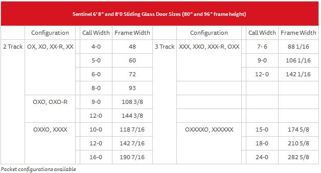 Sliding Series 150 Door – Sizes